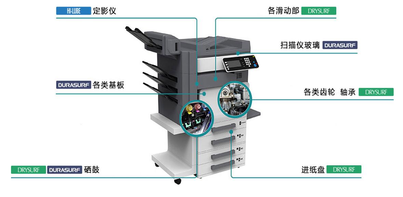 运用于办公自动化设备零件间的润滑