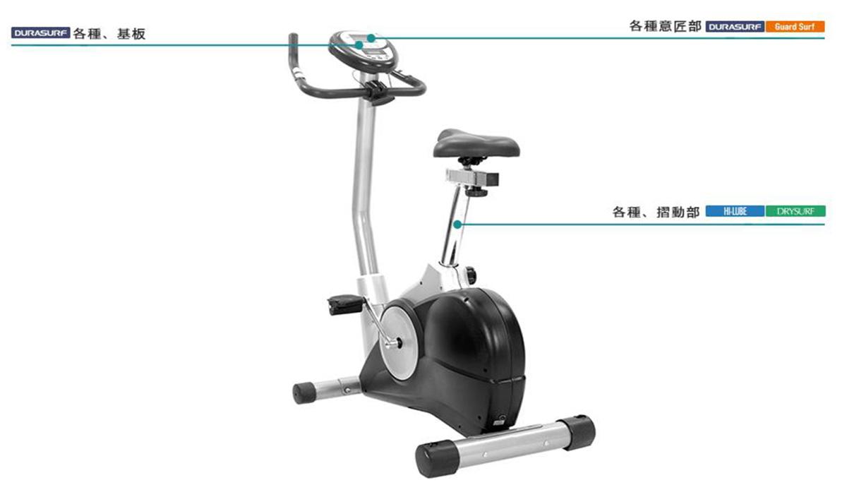 运用于健身器材零件间的润滑及消除异音